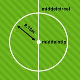 Voetbal nationaal en internationaal, alle nederlandse ...